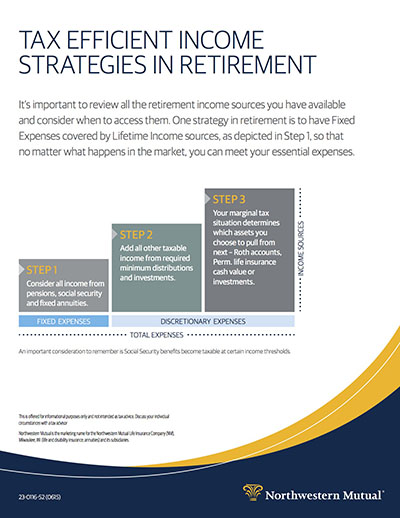Tax Efficient Income Strategies In Retirement article